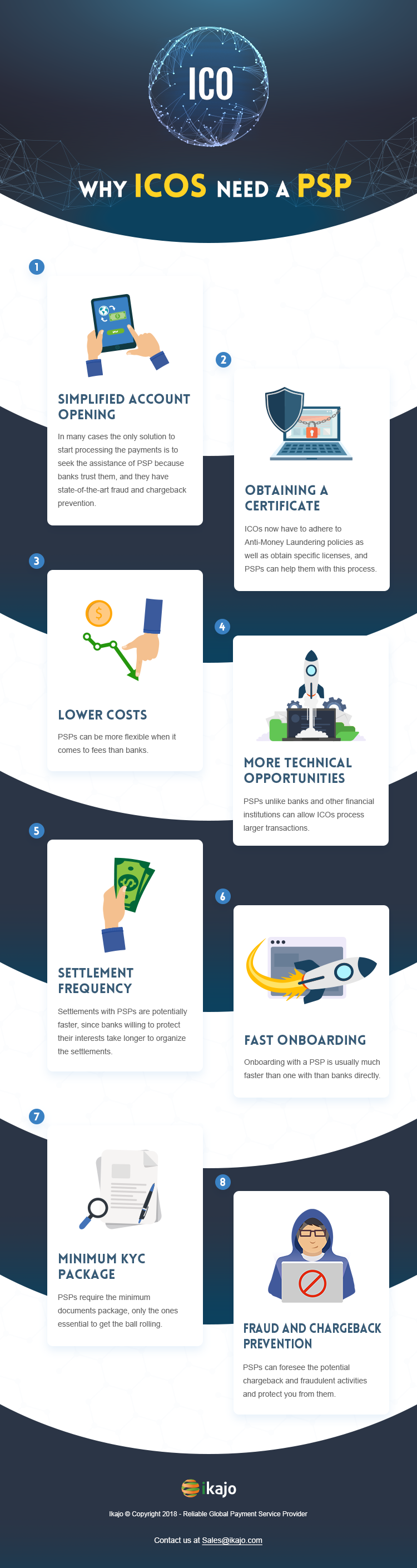 Eight reasons why ICOs need a PSP in an infographics