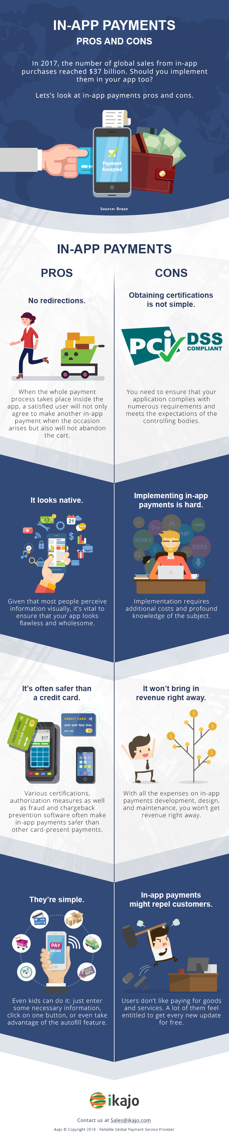 In-app payments pros and cons infographics