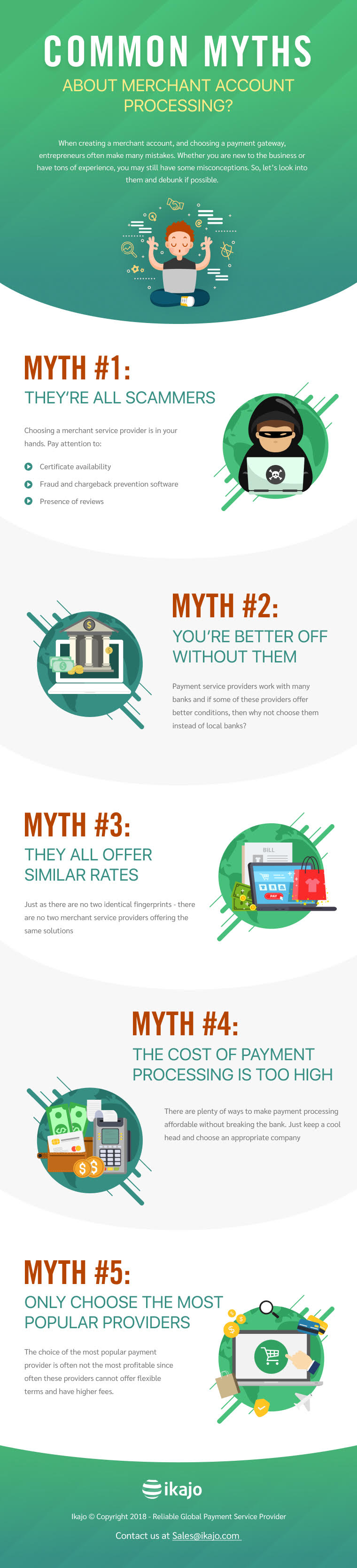 Payment processing myths
