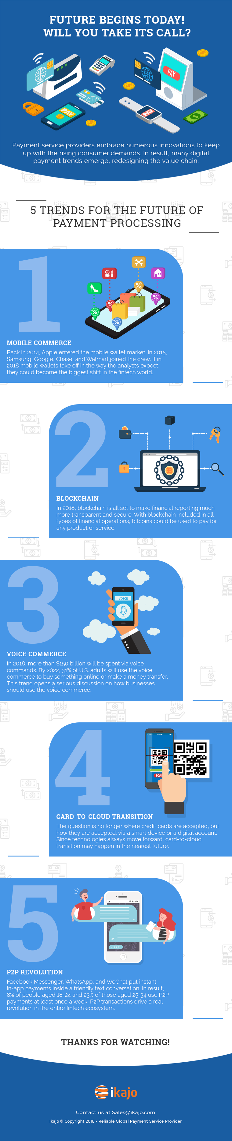 digital payments trends infographics