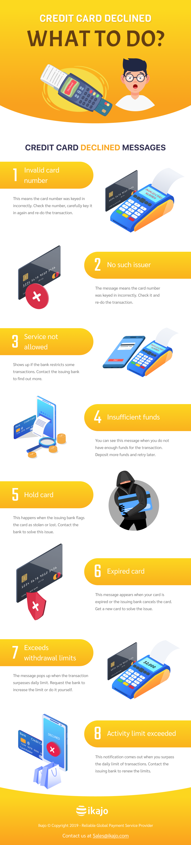 credit card declined messages infographic