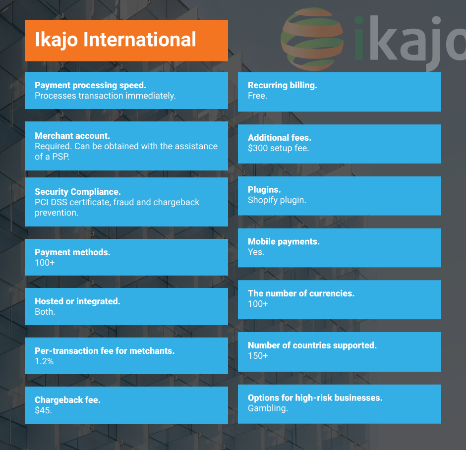 Ikajo gateway comparison