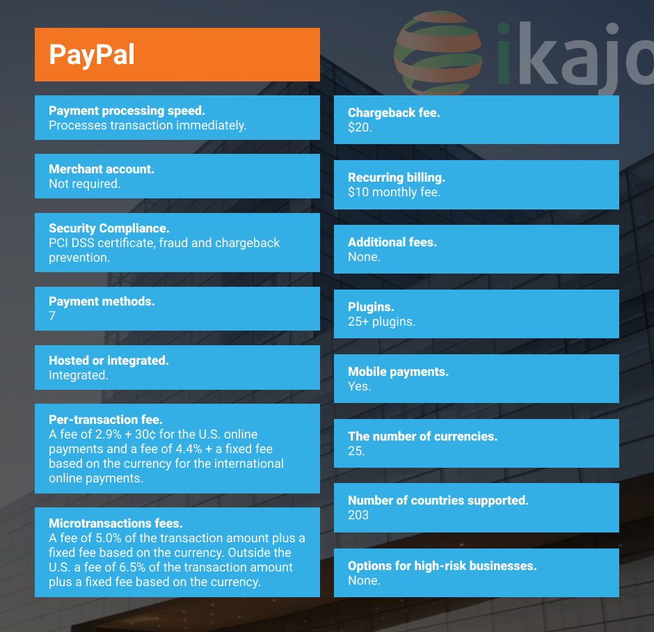 PayPal gateway comparison