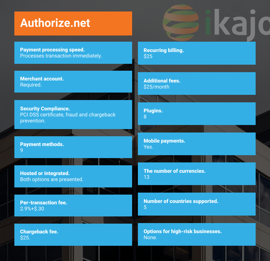 authorize.net gateway comparison