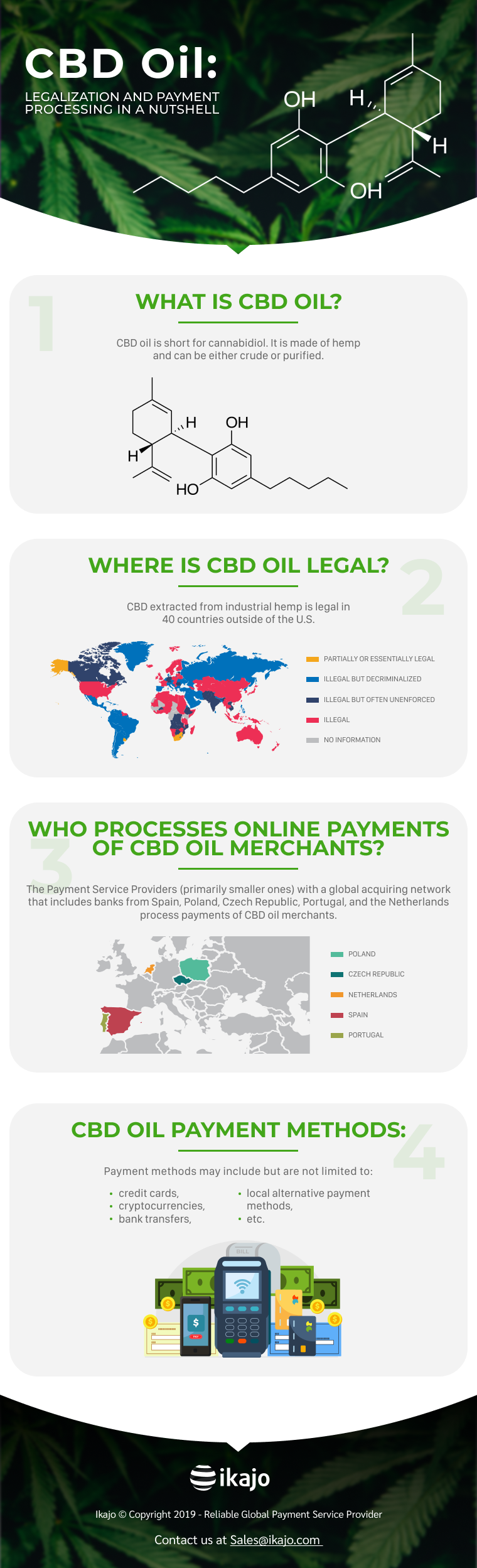 cbd oil payment processing